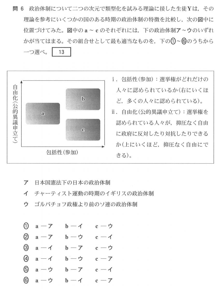f:id:Yacchae:20210117004859p:plain