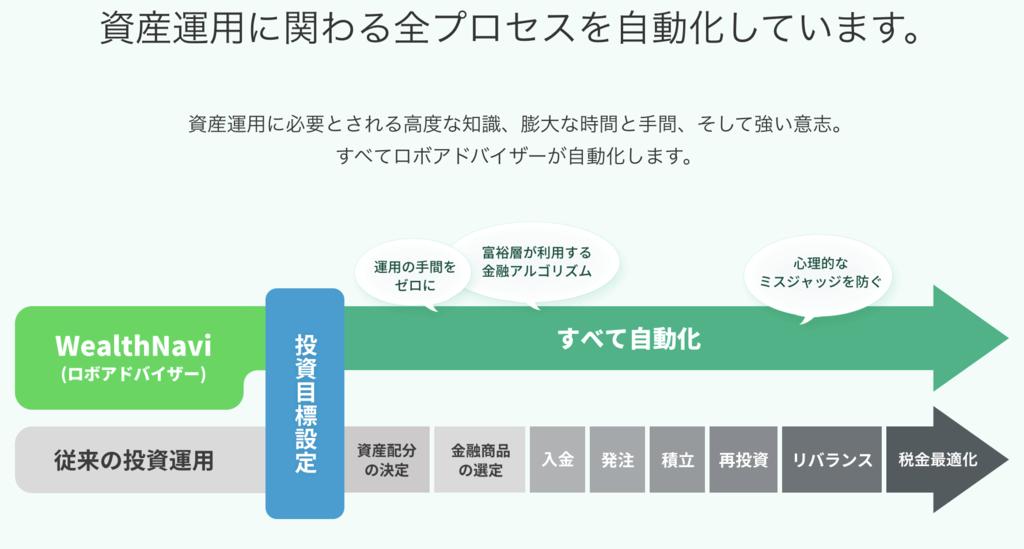 f:id:YadokariCaptain:20171013001818p:plain