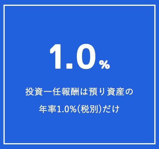 f:id:YadokariCaptain:20171027231932p:plain