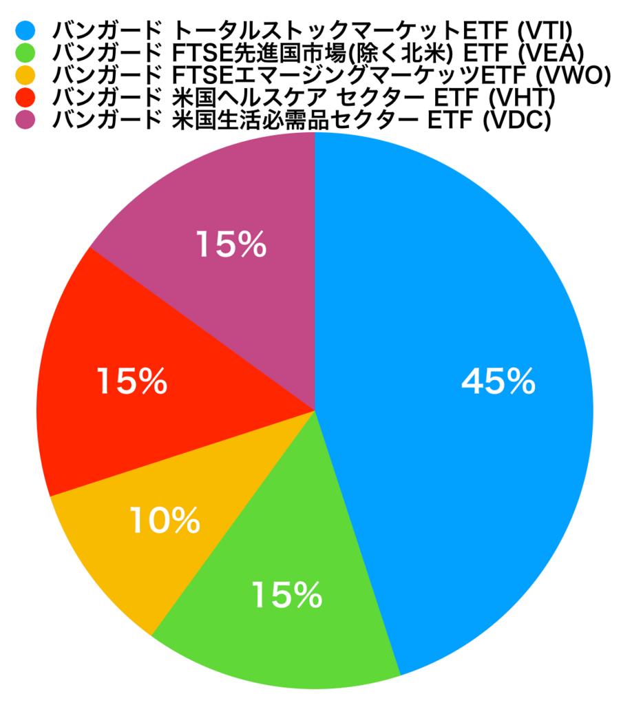 f:id:YadokariCaptain:20171206225718p:plain