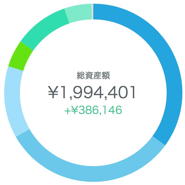 f:id:YadokariCaptain:20180107233339p:plain