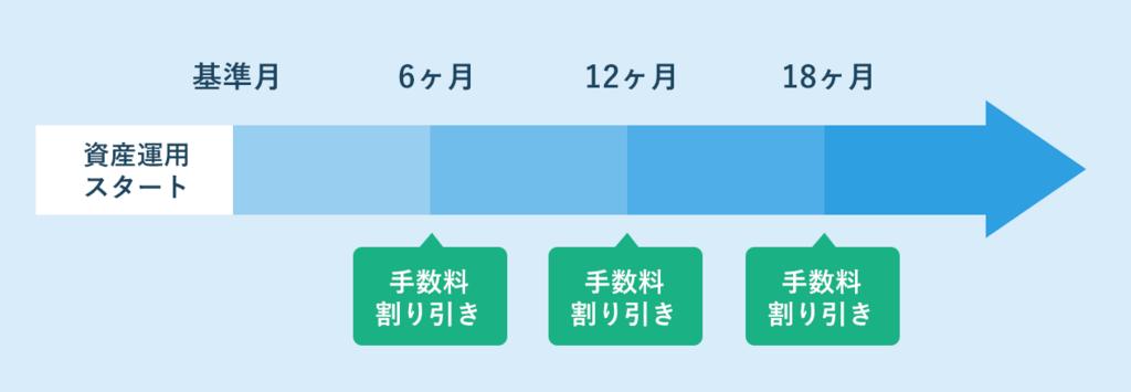 f:id:YadokariCaptain:20180107234014p:plain