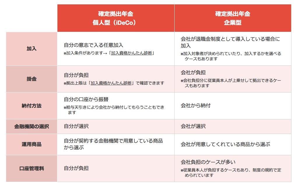 f:id:YadokariCaptain:20180209223520j:plain