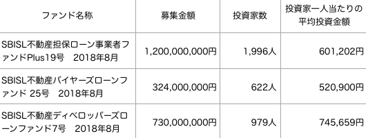 f:id:YadokariCaptain:20180823001639p:plain