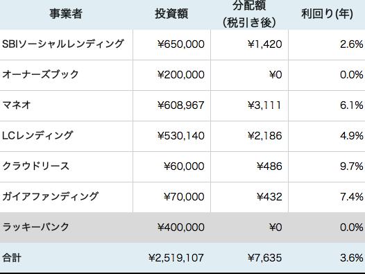 f:id:YadokariCaptain:20181017235834p:plain