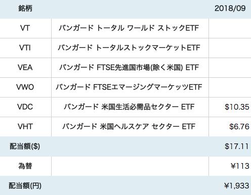 f:id:YadokariCaptain:20181017235845p:plain