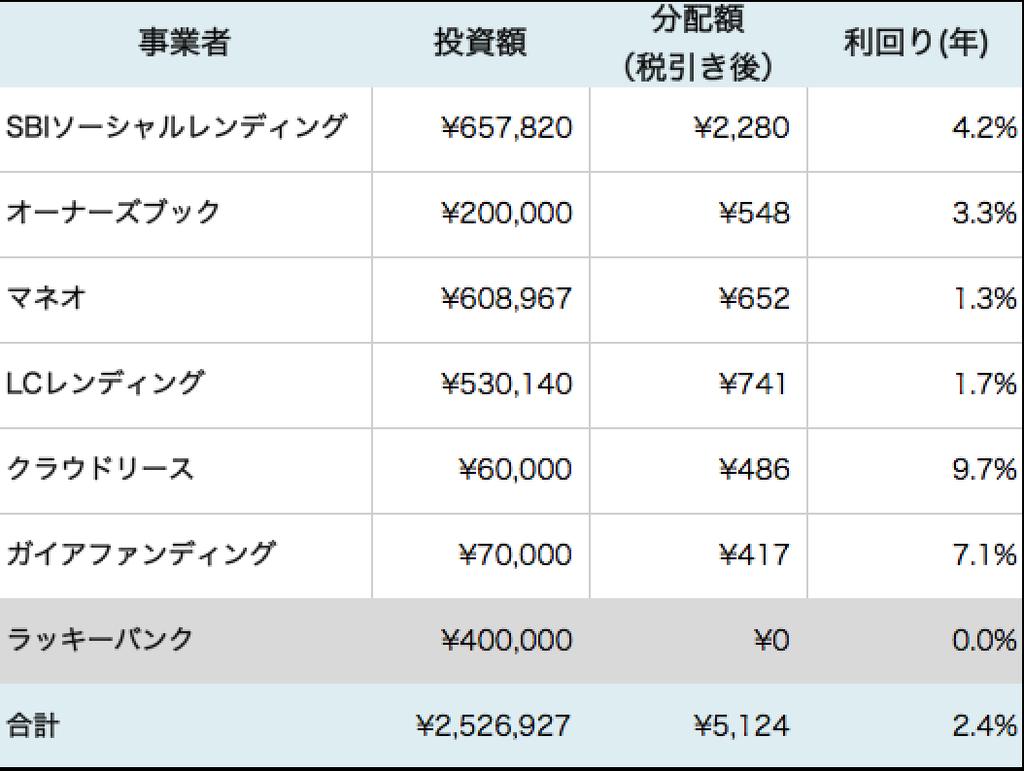 f:id:YadokariCaptain:20181106232610p:plain