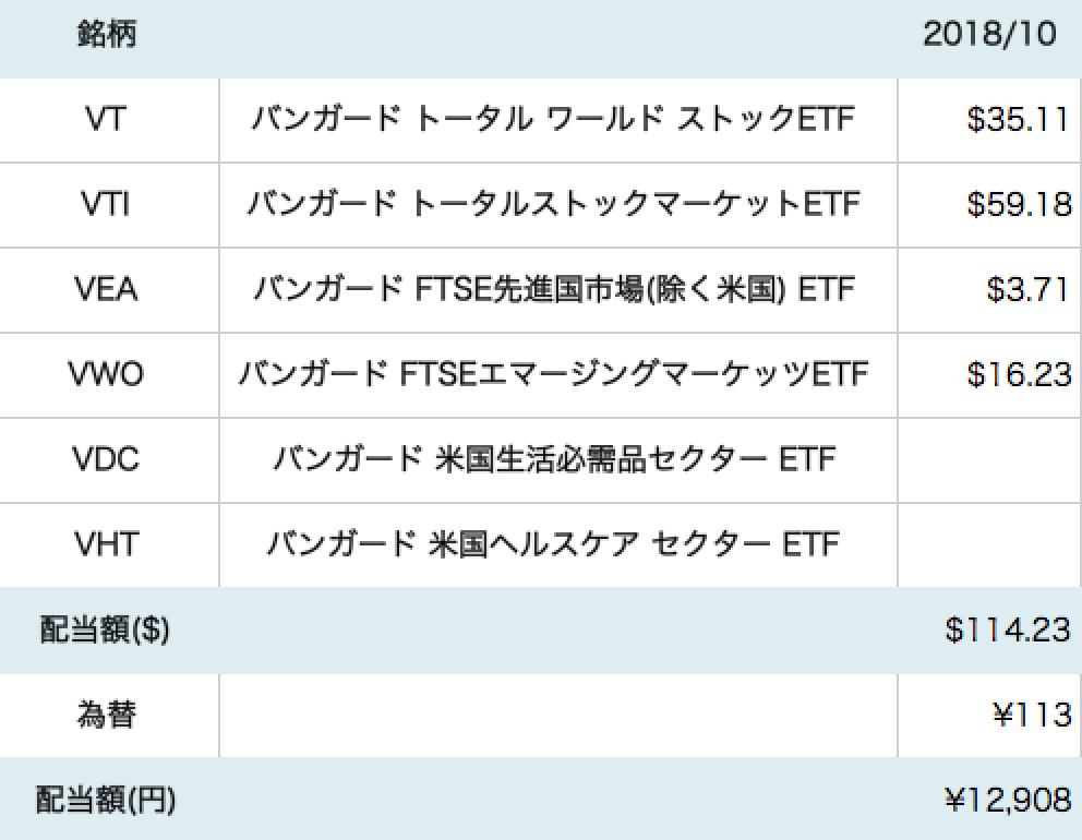 f:id:YadokariCaptain:20181106233922p:plain