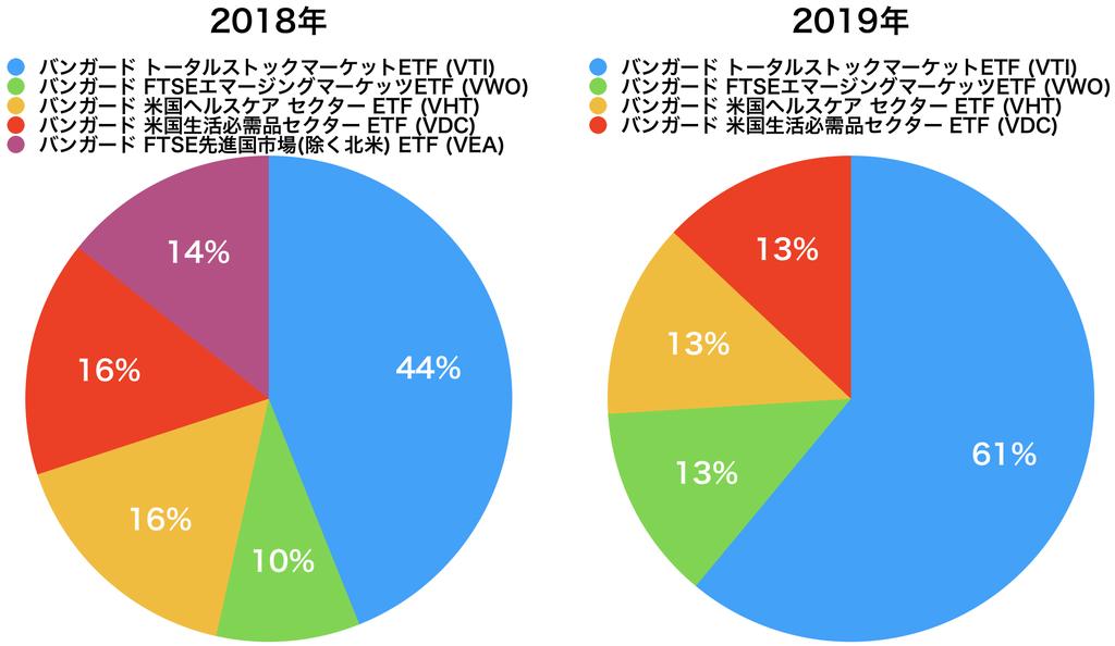 f:id:YadokariCaptain:20190104142324p:plain