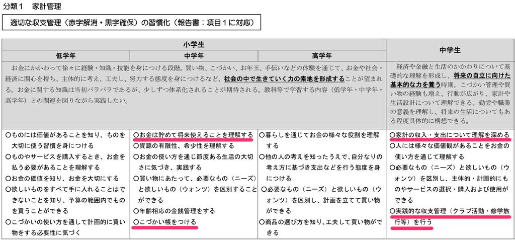 f:id:YadokariCaptain:20190106073407p:plain