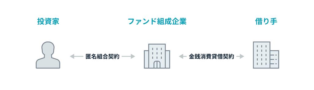 f:id:YadokariCaptain:20190120191016p:plain