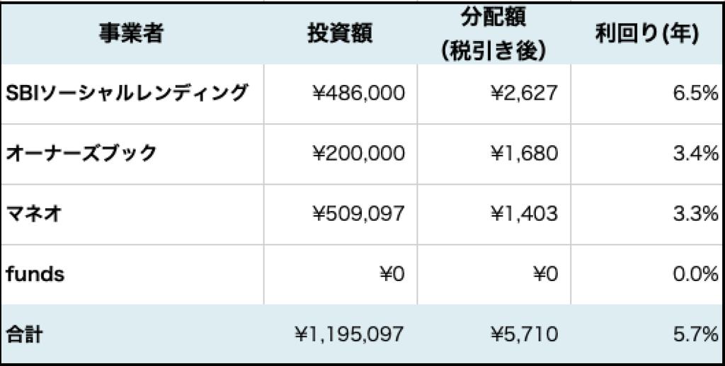 f:id:YadokariCaptain:20190203124615p:plain