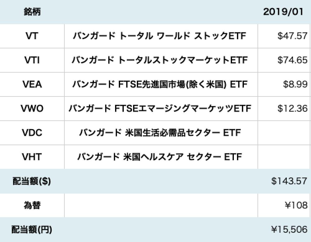 f:id:YadokariCaptain:20190203124743p:plain