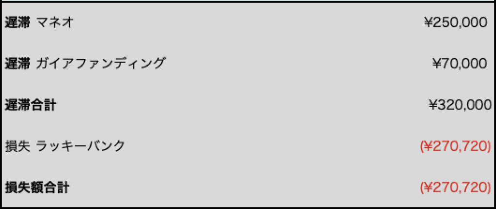 f:id:YadokariCaptain:20190203124950p:plain