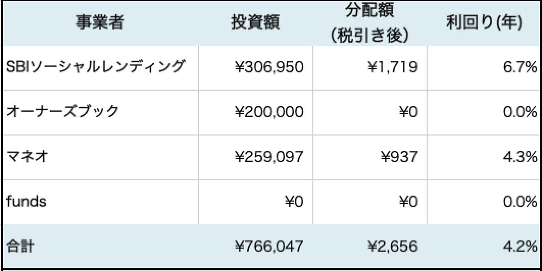 f:id:YadokariCaptain:20190408233556p:plain