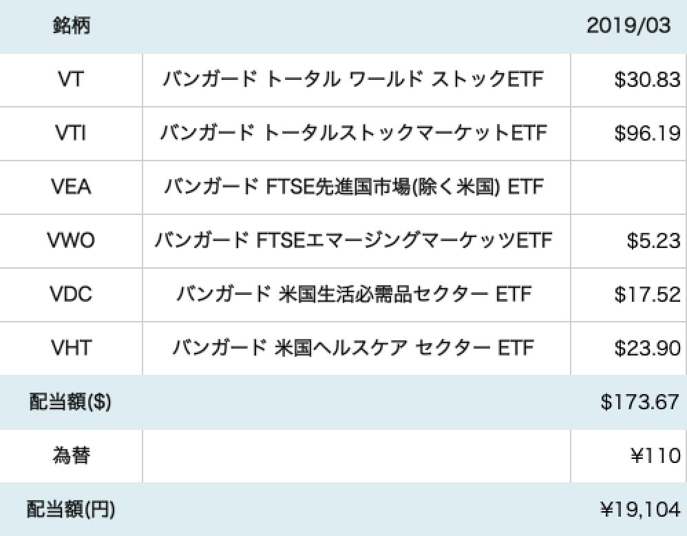 f:id:YadokariCaptain:20190408233651p:plain