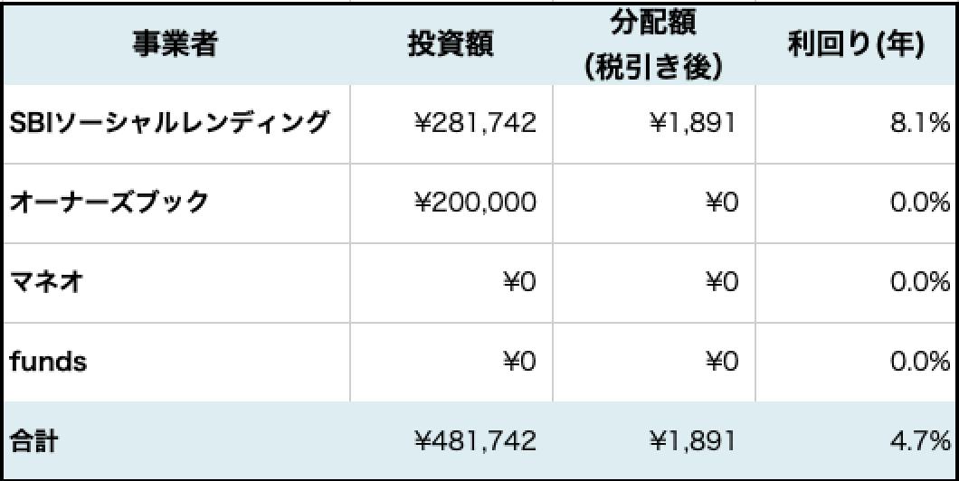 f:id:YadokariCaptain:20190602063820p:plain