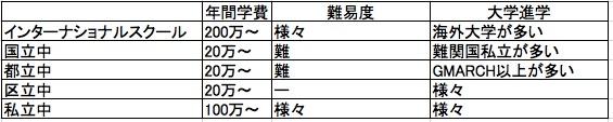 f:id:YadokariCaptain:20190615153831j:plain
