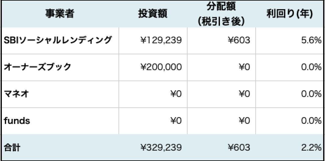 f:id:YadokariCaptain:20190828002903p:plain