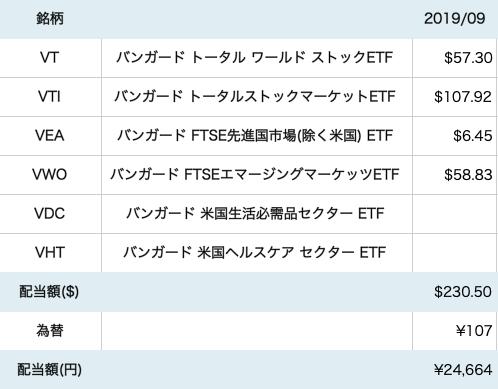 f:id:YadokariCaptain:20191007225152p:plain