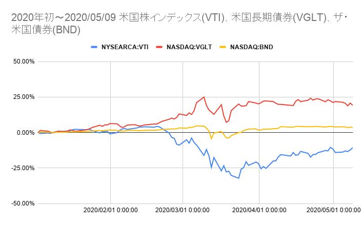 f:id:YadokariCaptain:20200510104833p:plain