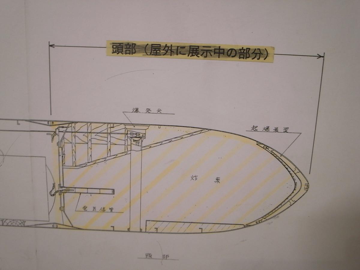 f:id:Yagyu8bei:20201004123415j:plain