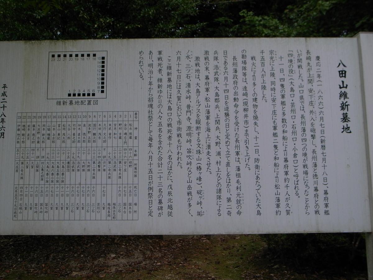 f:id:Yagyu8bei:20201004152616j:plain