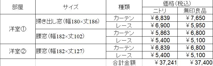 f:id:YakisobapanGO:20190727152524p:plain