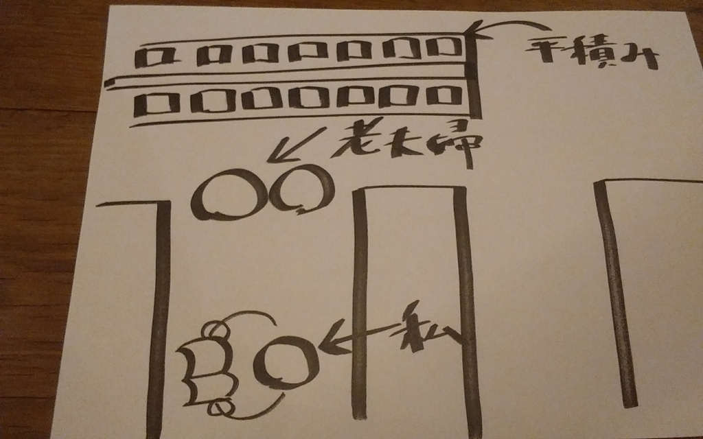 f:id:Yama-Mikasa:20190102184243j:plain