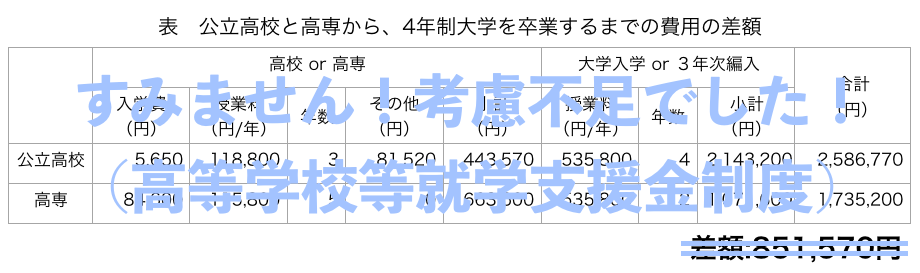 f:id:YamadaYoko:20170324232246p:plain