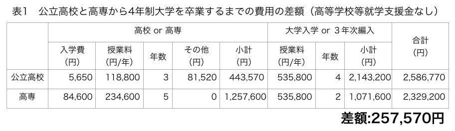 f:id:YamadaYoko:20170324232528p:plain