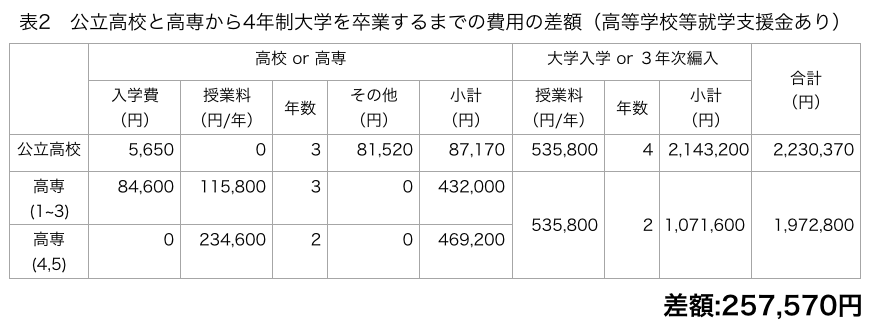 f:id:YamadaYoko:20170325001237p:plain