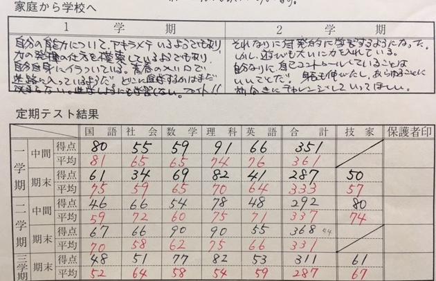 f:id:YamadaYoko:20170414000050j:plain
