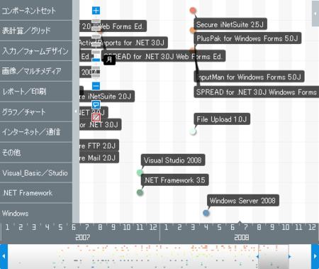 f:id:Yamaki:20080401162651p:image