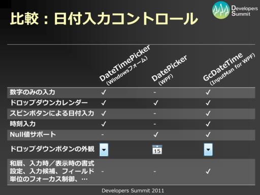 f:id:Yamaki:20110412120432p:image