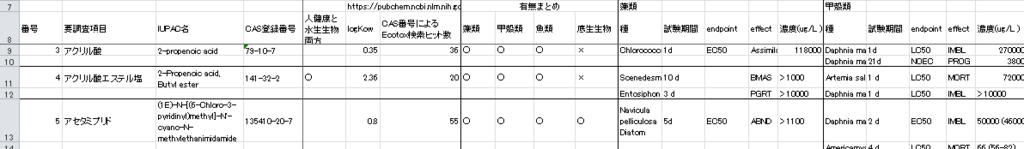 f:id:YamamotoLab:20170129191208p:plain
