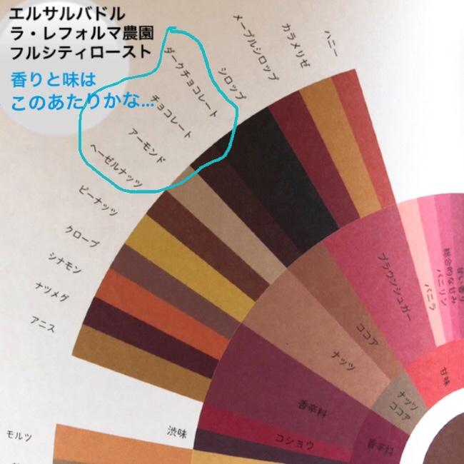 f:id:Yamanao:20181229090239j:plain
