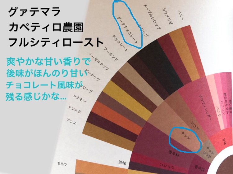 f:id:Yamanao:20181229092440j:plain