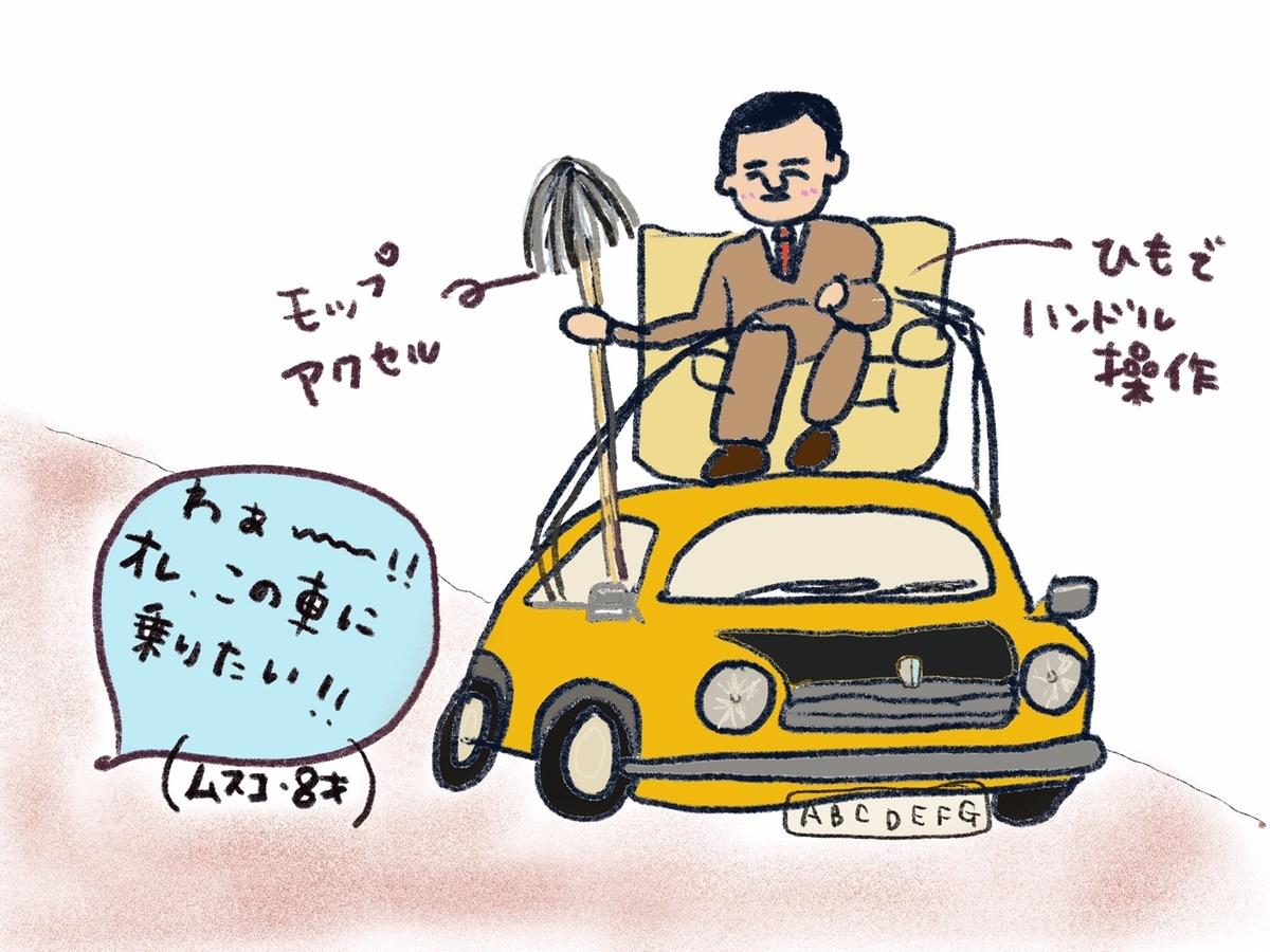 f:id:Yamanao:20190316134300j:plain