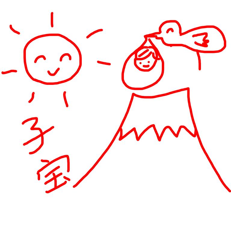 f:id:Yamane:20190813164702p:plain