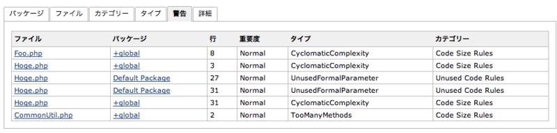 f:id:Yamashiro0217:20110619171016p:image