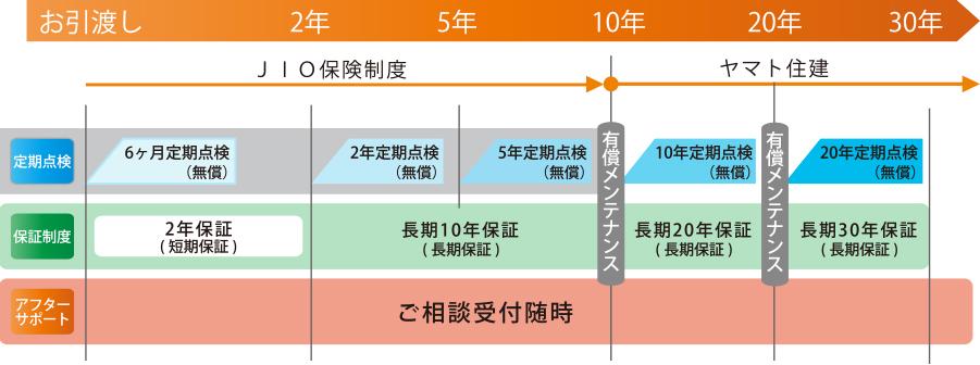 f:id:Yamatoatsugi:20210510120623p:plain