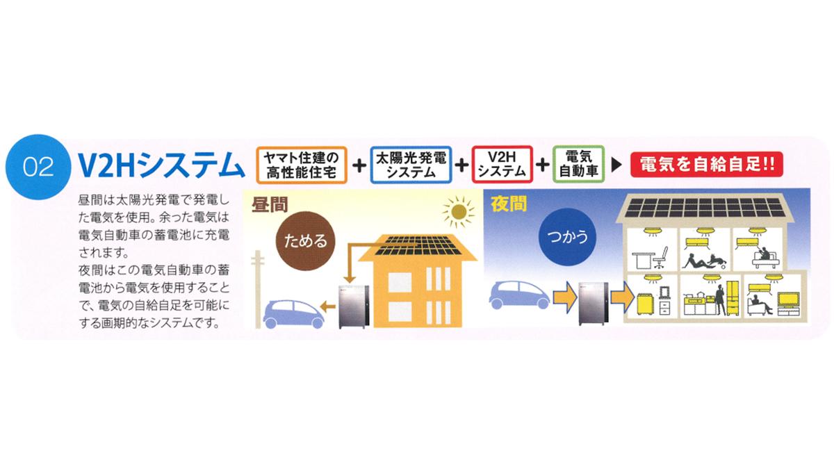 f:id:Yamatojktachikawa:20190825151236p:plain