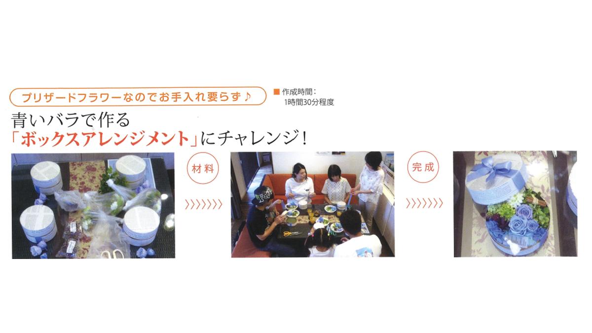 f:id:Yamatojktachikawa:20190825152336p:plain