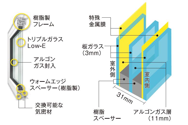 f:id:Yamatojktachikawa:20190827142938p:plain