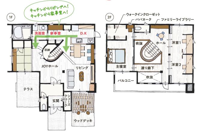 f:id:Yamatojktachikawa:20190827154303p:plain