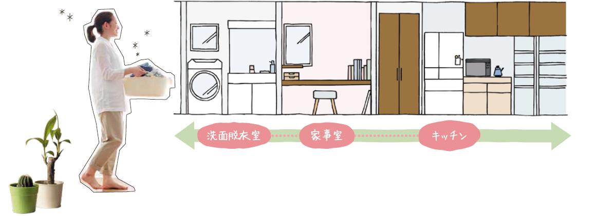 f:id:Yamatojktachikawa:20190827154321p:plain