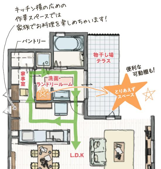 f:id:Yamatojktachikawa:20190902154734p:plain