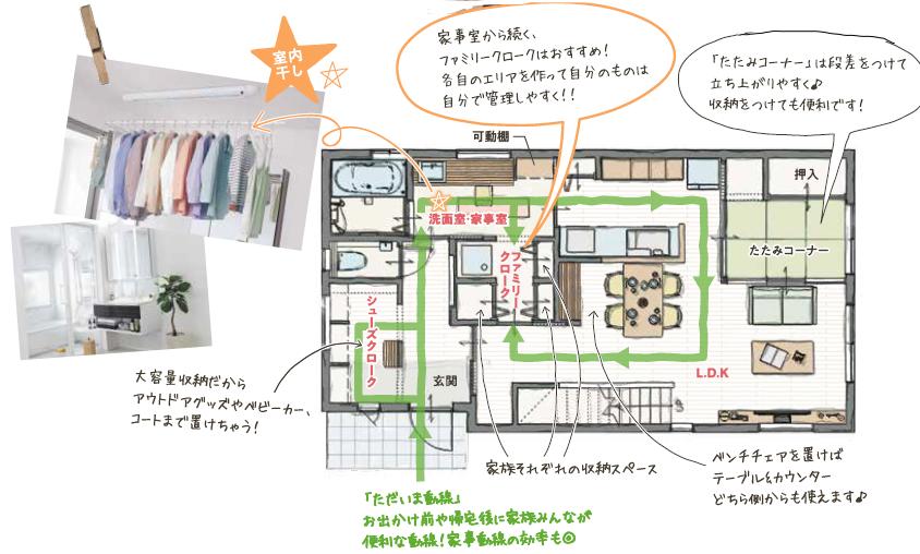 f:id:Yamatojktachikawa:20190902154736p:plain