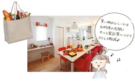 f:id:Yamatojktachikawa:20190910115724p:plain